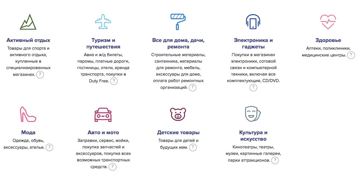 Touch Bank акции