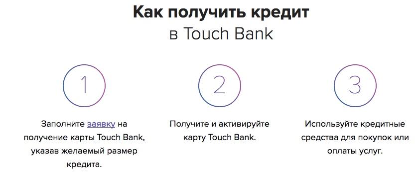 Touch Bank получить кредит
